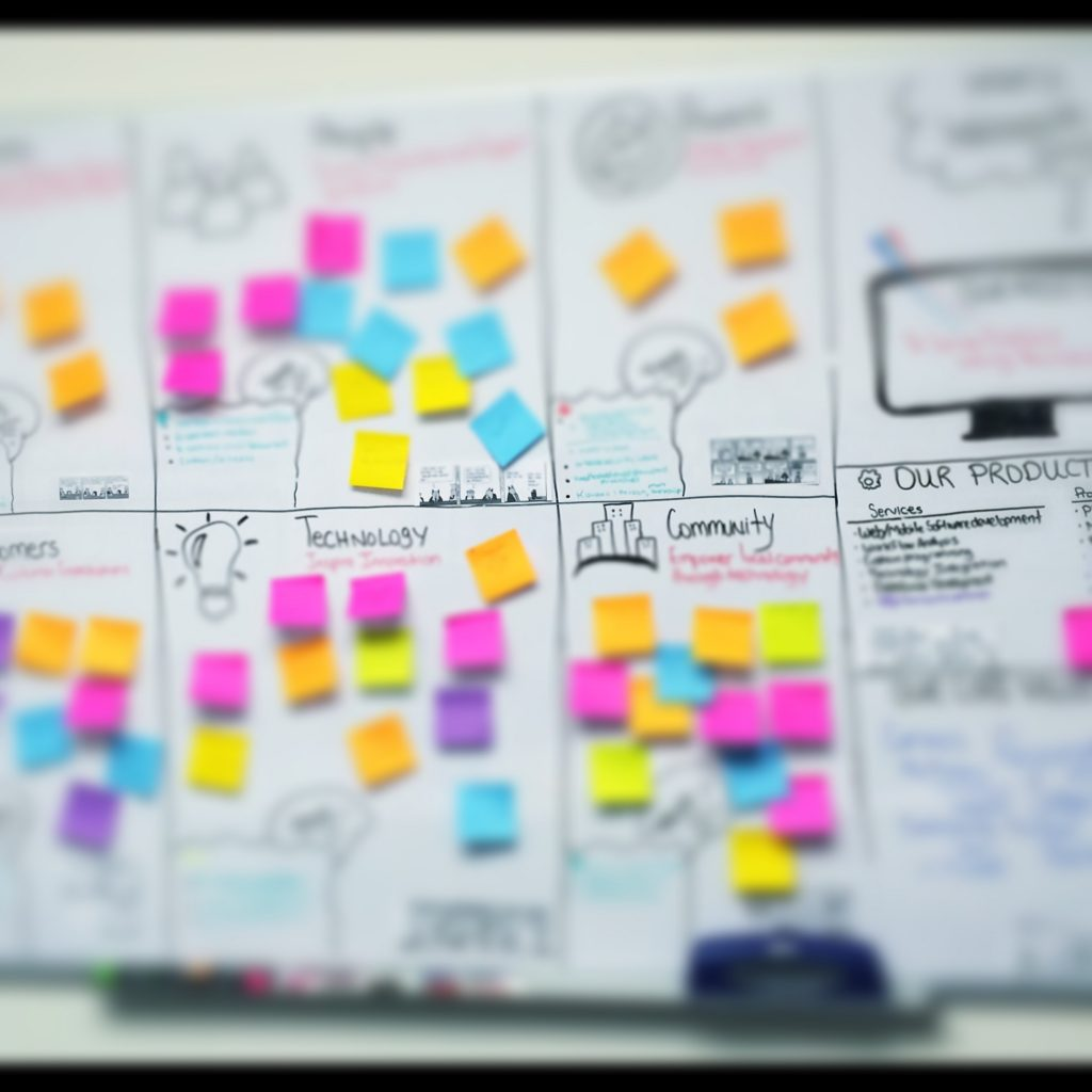Brainstorming using whiteboard and color post-it notes